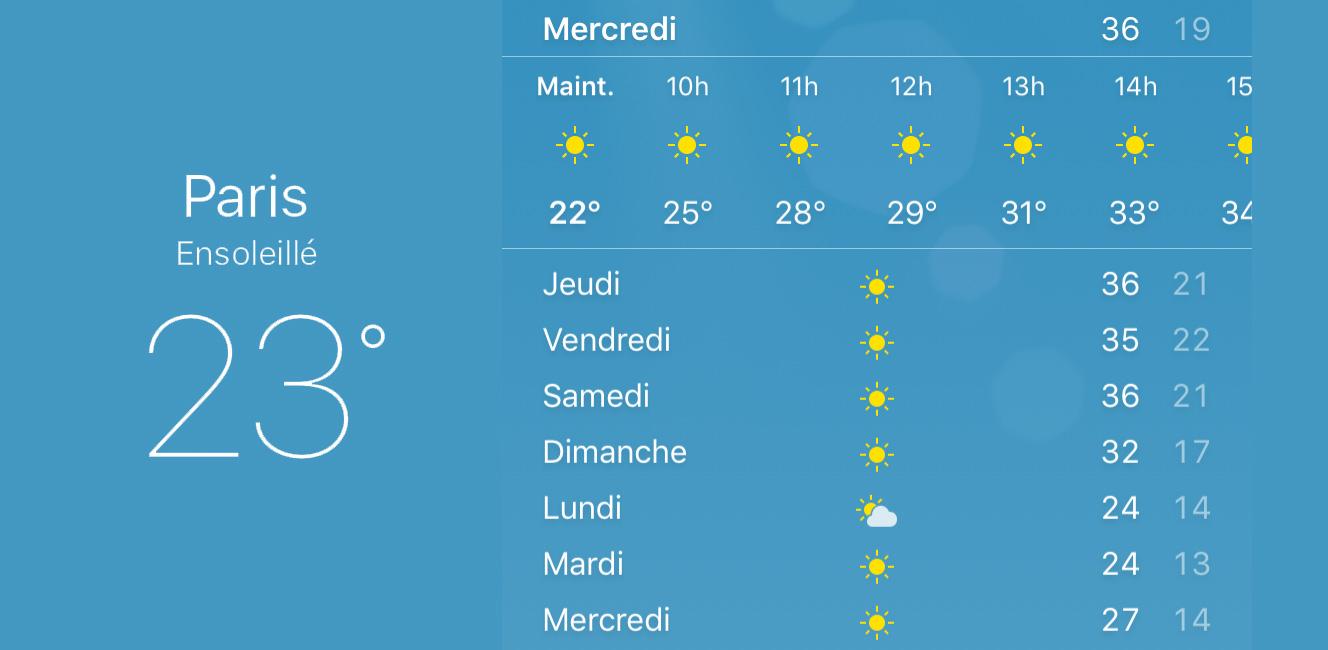 気温をご覧ください…今週のパリは猛暑!